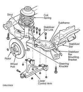 Gm Horn Relay Wiring Diagram additionally 2000 Toyota 4runner Fuse Box Diagram Zip together with 2002 Jeep Liberty Blend Door Actuator Location likewise 943329 together with 1972 Camaro Wiring Harness Diagram. on 1968 dodge schematic